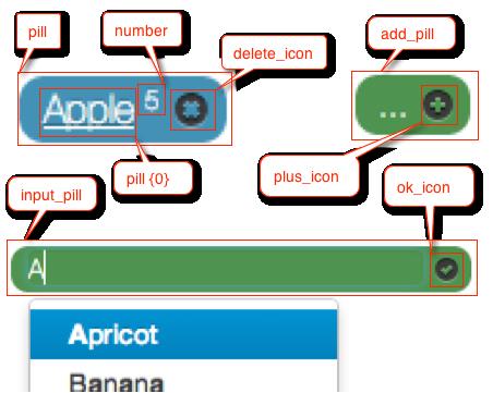 pill template